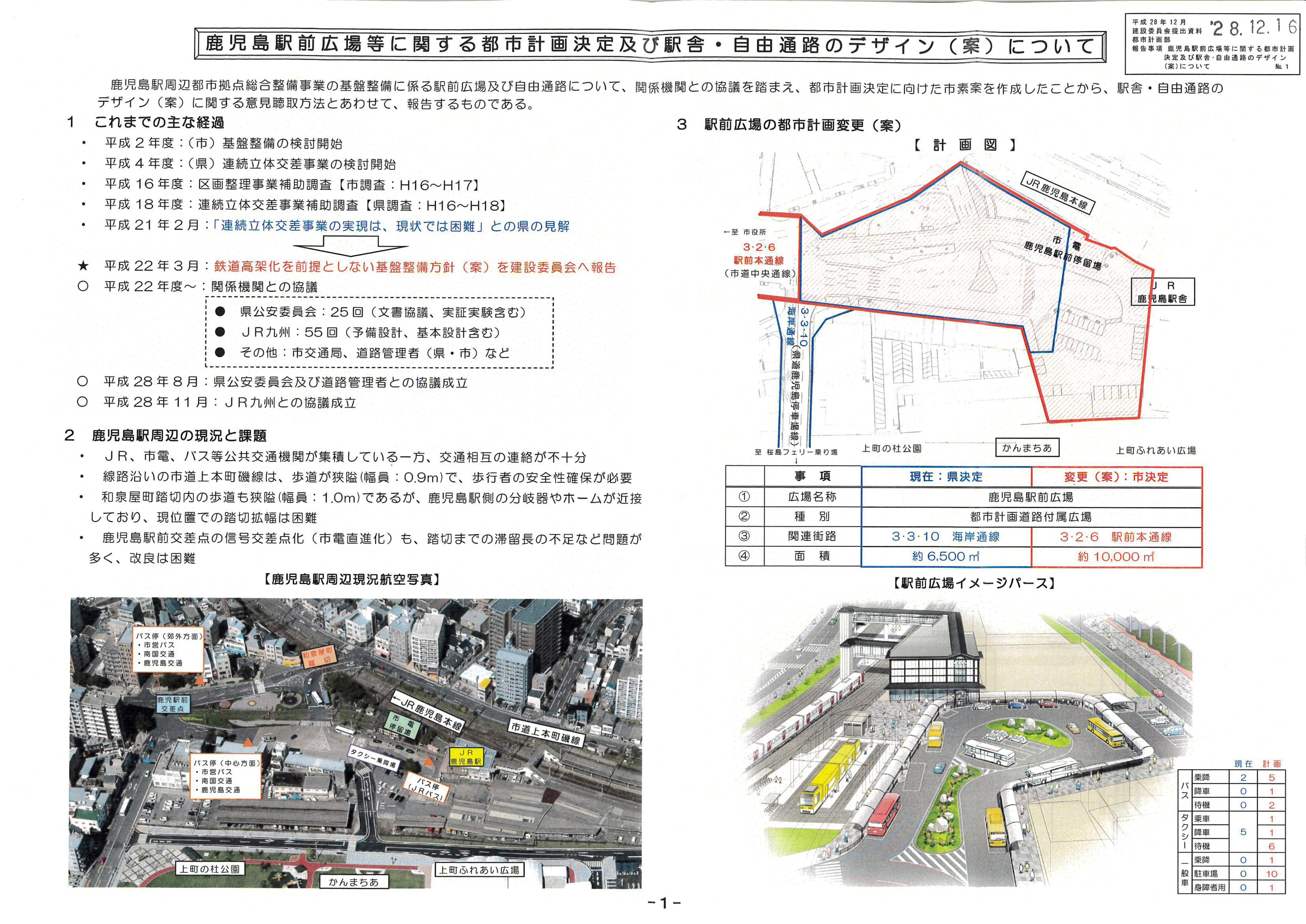 鹿児島駅前広場に関する都市計画決定